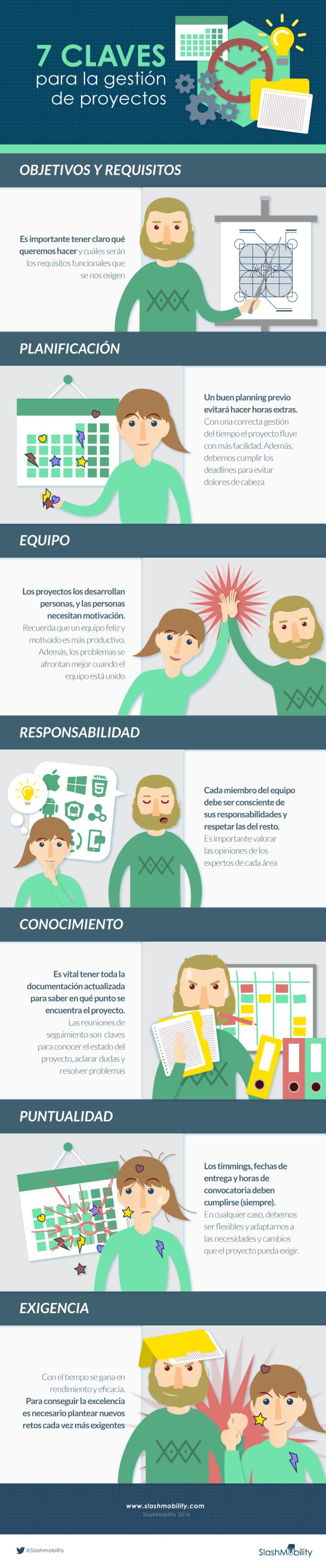 Infografía_claves_para_gestión_de_proyectos